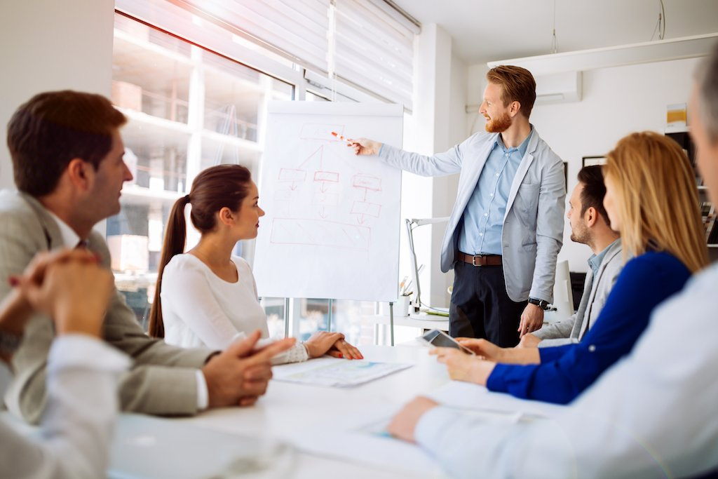How Personal Leadership Development Will Land You the Corner Office | Eagle Courses